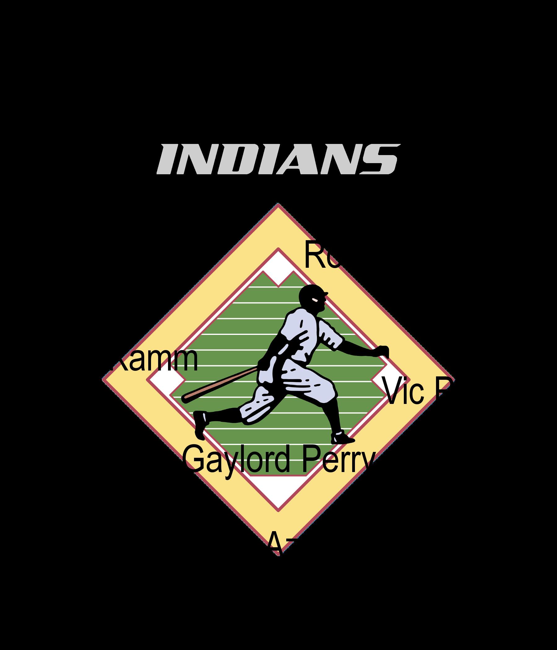 Cleveland Indians Best Fielders