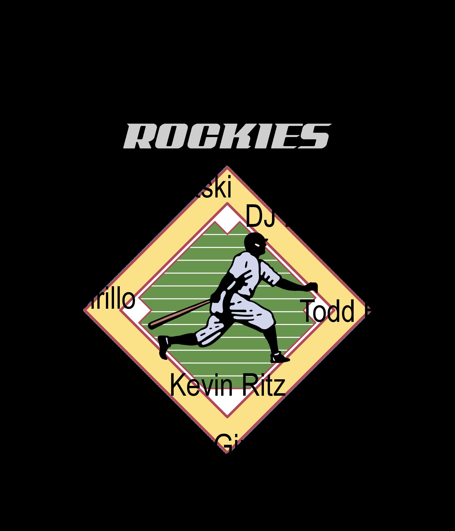 Colorado Rockies Best Fielders