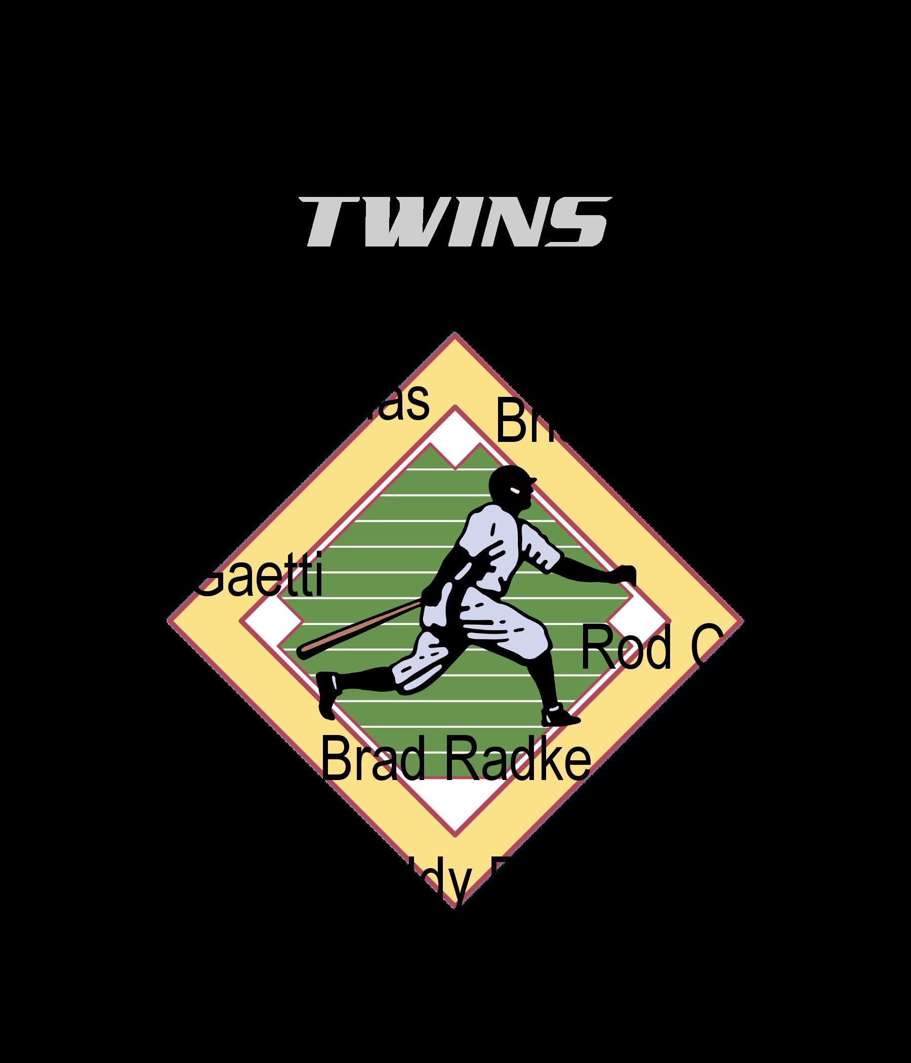 Minnesota Twins Best Fielders