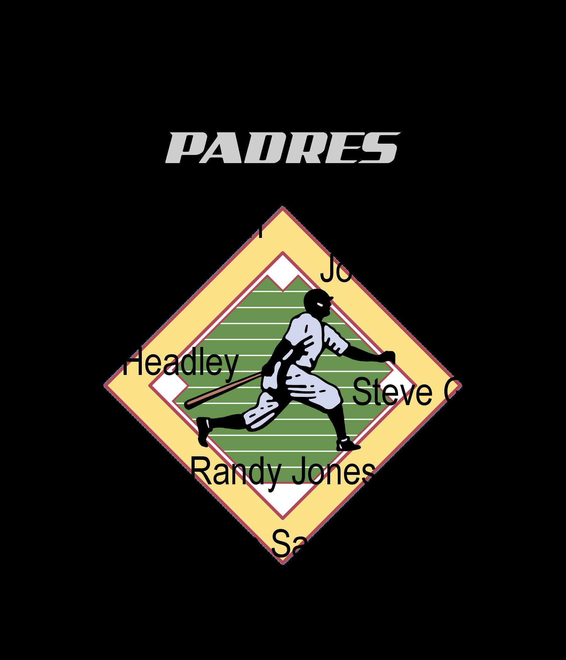 San Diego Padres Best Fielders