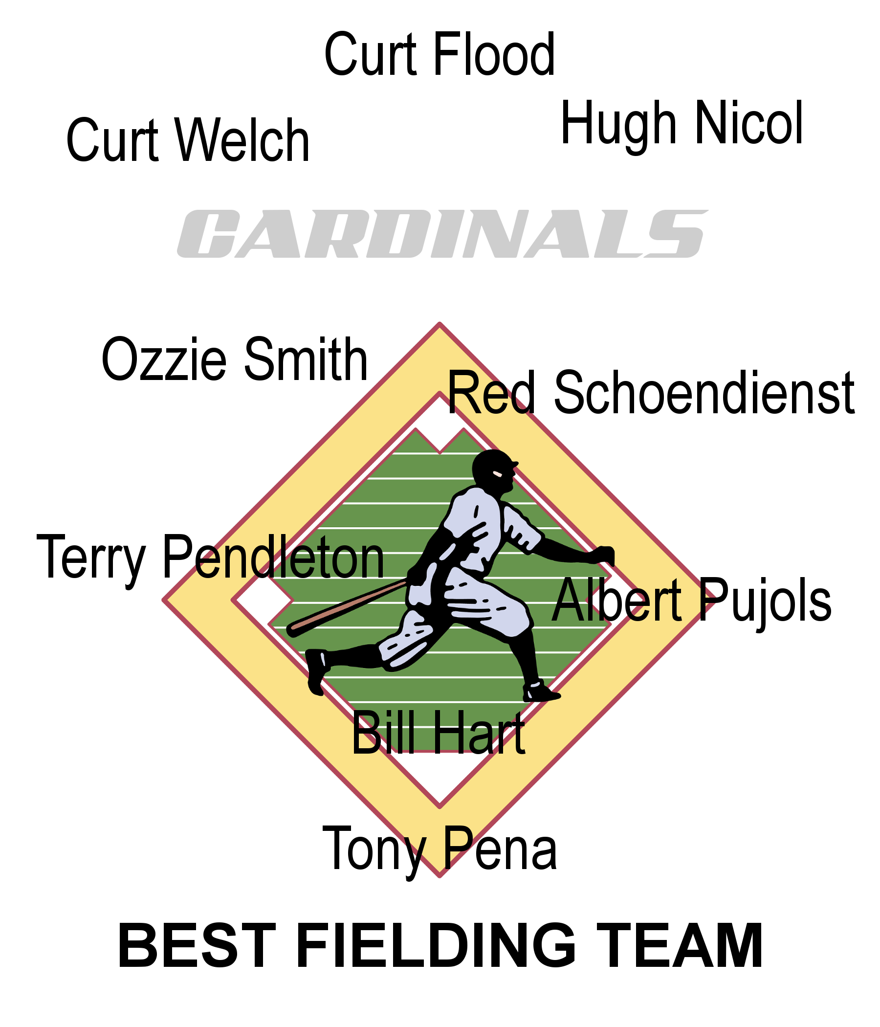 St. Louis Cardinals Best Fielders
